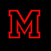 Mineola High School logo