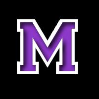 Modoc High School logo