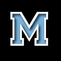 Molloy High School logo